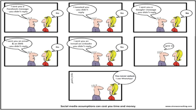Social Media Assumptions Are Costly
